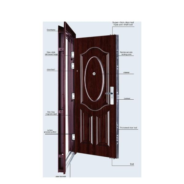 WDMA American Steel Doors